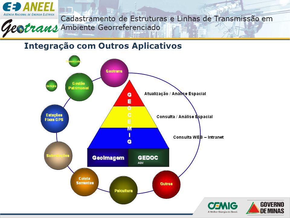 Cadastramento de Estruturas e Linhas de Transmissão em Ambiente Georreferenciado Integração com Outros Aplicativos