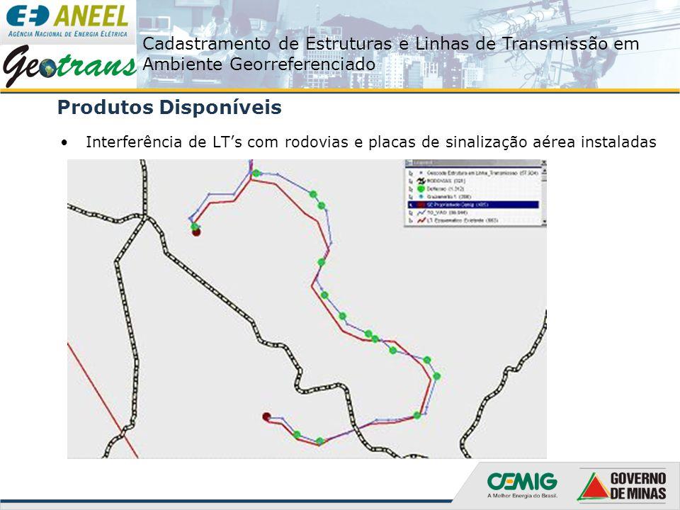 Cadastramento de Estruturas e Linhas de Transmissão em Ambiente Georreferenciado Produtos Disponíveis Interferência de LT's com rodovias e placas de s