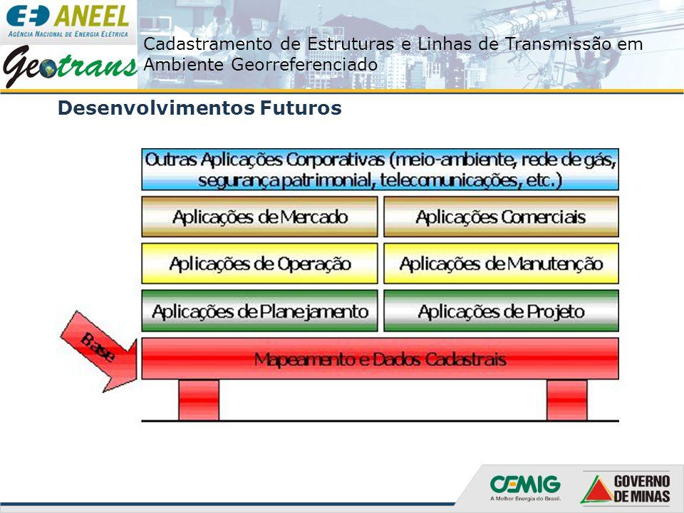 Cadastramento de Estruturas e Linhas de Transmissão em Ambiente Georreferenciado Desenvolvimentos Futuros