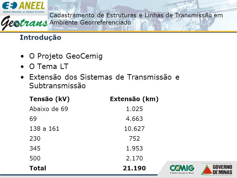 Cadastramento de Estruturas e Linhas de Transmissão em Ambiente Georreferenciado Introdução O Projeto GeoCemig O Tema LT Extensão dos Sistemas de Tran