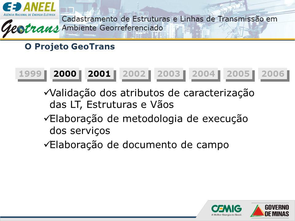 Cadastramento de Estruturas e Linhas de Transmissão em Ambiente Georreferenciado O Projeto GeoTrans 1999 2000 2001 2002 2003 2004 2005 2006 Validação