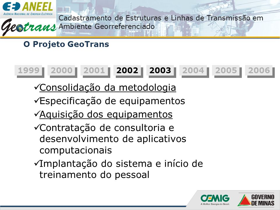 Cadastramento de Estruturas e Linhas de Transmissão em Ambiente Georreferenciado O Projeto GeoTrans 1999 2000 2001 2002 2003 2004 2005 2006 Consolidaç