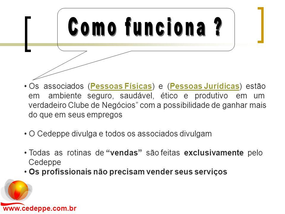 Os associados (Pessoas Físicas) e (Pessoas Jurídicas) estãoPessoas FísicasPessoas Jurídicas em ambiente seguro, saudável, ético e produtivo em um verd