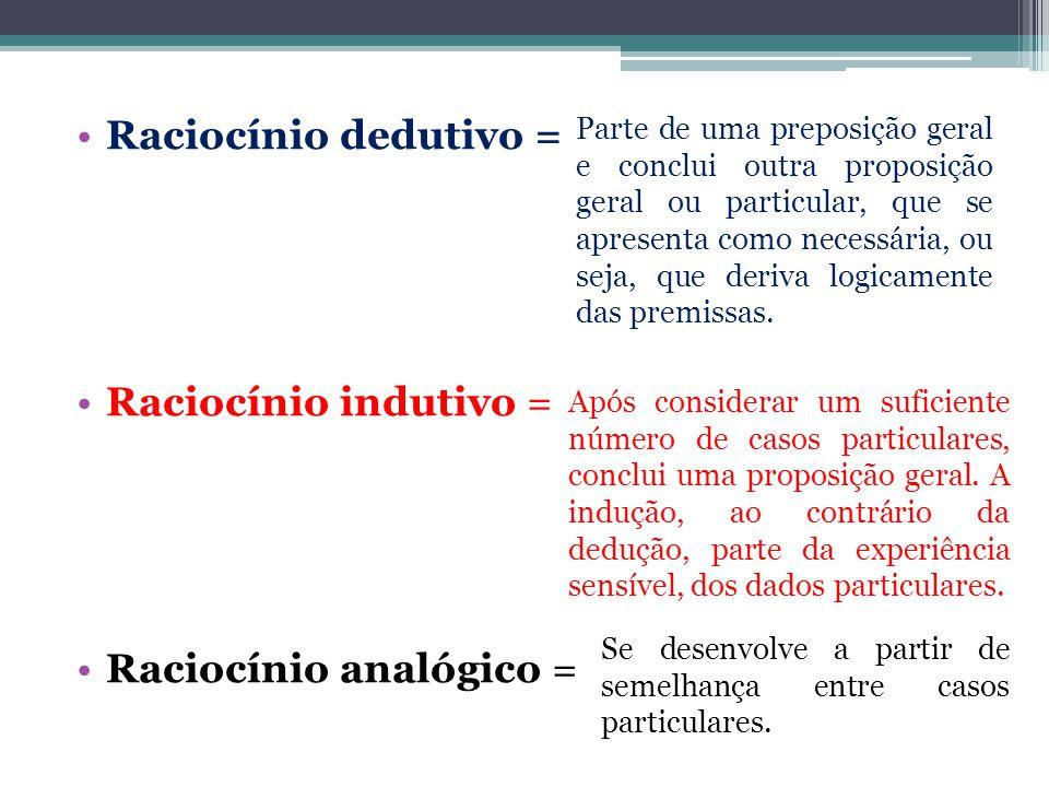 Raciocínio dedutivo = Raciocínio indutivo = Raciocínio analógico = Parte de uma preposição geral e conclui outra proposição geral ou particular, que s