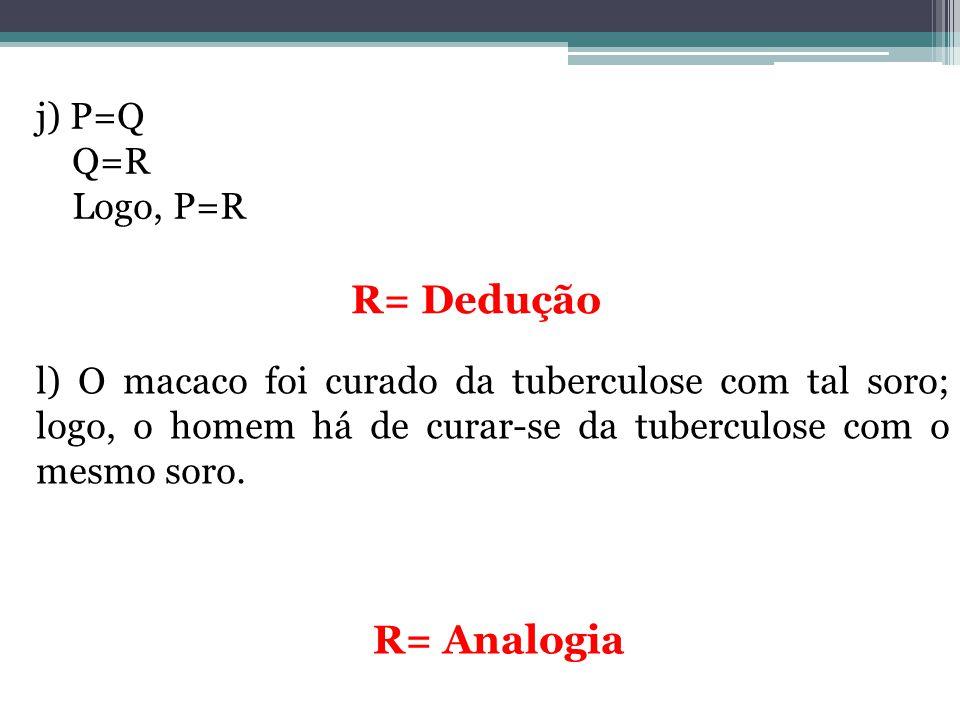 j) P=Q Q=R Logo, P=R R= Dedução l) O macaco foi curado da tuberculose com tal soro; logo, o homem há de curar-se da tuberculose com o mesmo soro. R= A