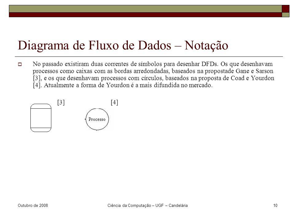 Outubro de 2008Ciência da Computação – UGF – Candelária10 Diagrama de Fluxo de Dados – Notação  No passado existiram duas correntes de símbolos para desenhar DFDs.
