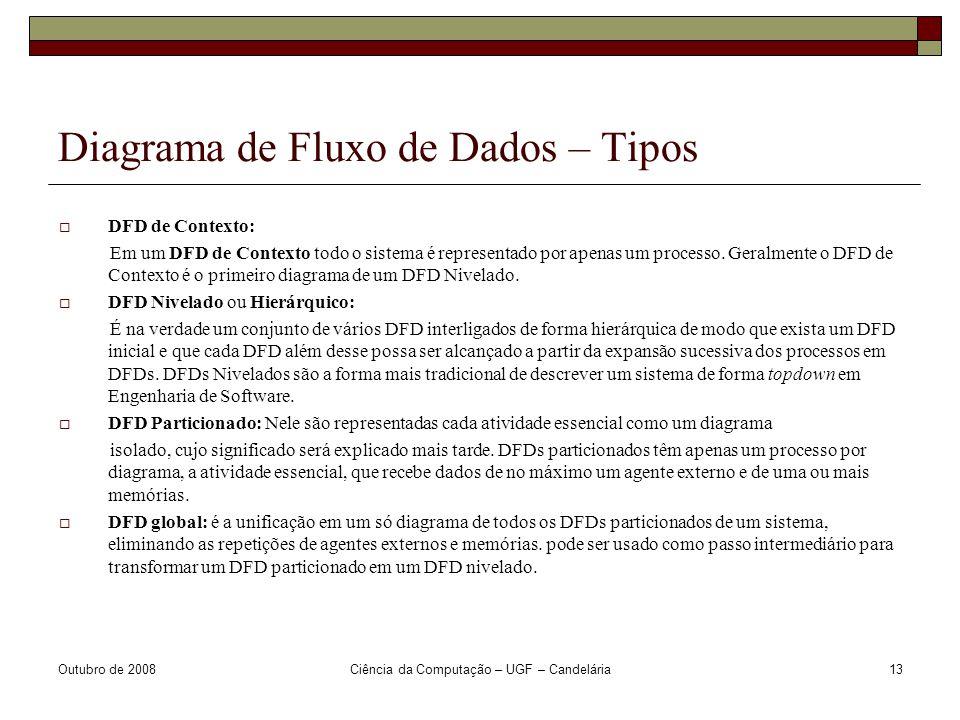 Outubro de 2008Ciência da Computação – UGF – Candelária13 Diagrama de Fluxo de Dados – Tipos  DFD de Contexto: Em um DFD de Contexto todo o sistema é representado por apenas um processo.