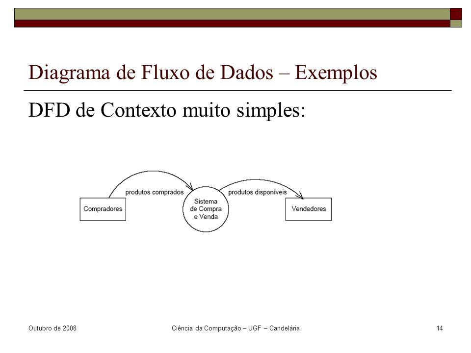 Outubro de 2008Ciência da Computação – UGF – Candelária14 Diagrama de Fluxo de Dados – Exemplos DFD de Contexto muito simples:
