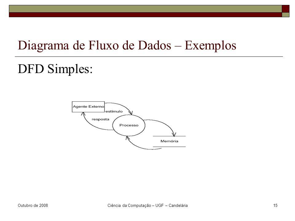 Outubro de 2008Ciência da Computação – UGF – Candelária15 Diagrama de Fluxo de Dados – Exemplos DFD Simples: