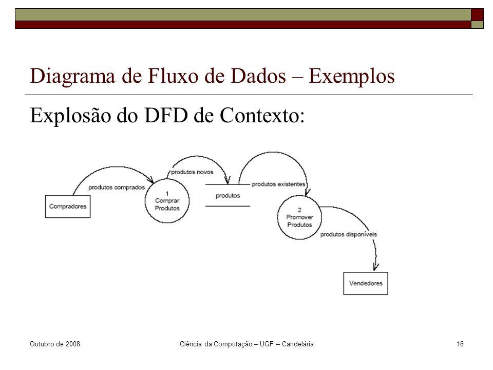 Outubro de 2008Ciência da Computação – UGF – Candelária16 Diagrama de Fluxo de Dados – Exemplos Explosão do DFD de Contexto: