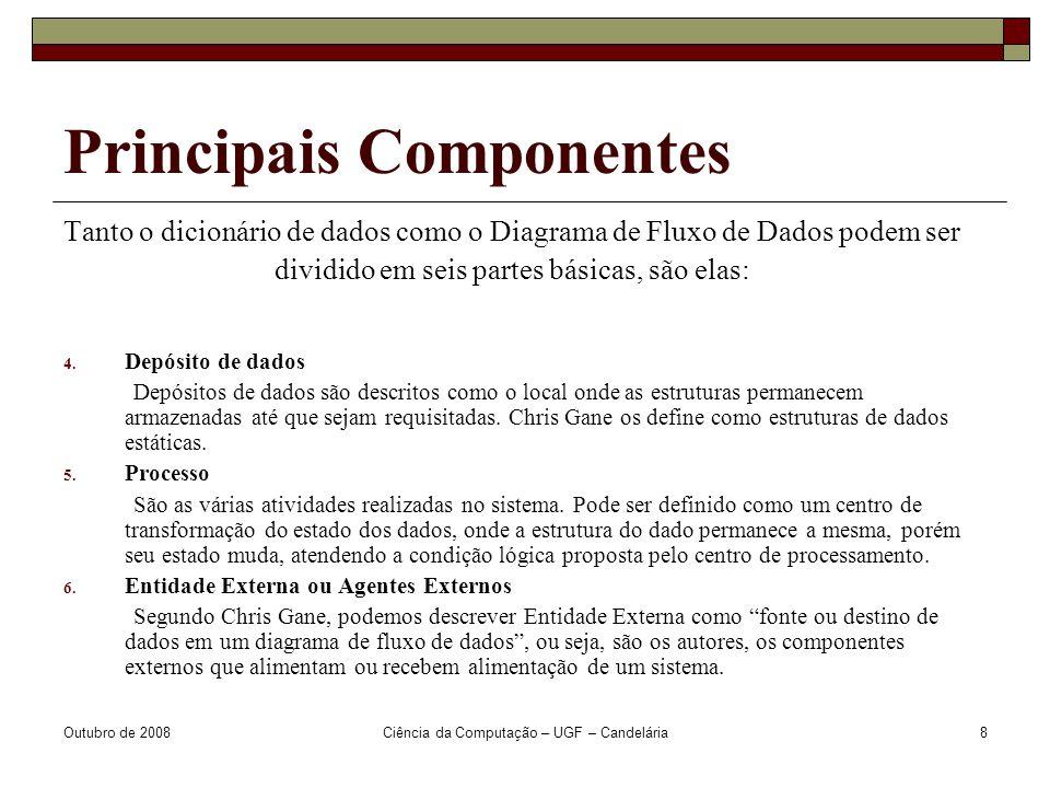 Outubro de 2008Ciência da Computação – UGF – Candelária8 Principais Componentes Tanto o dicionário de dados como o Diagrama de Fluxo de Dados podem ser dividido em seis partes básicas, são elas: 4.