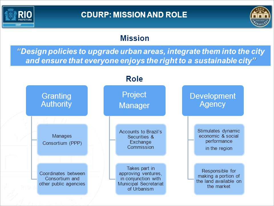Mission Granting Authority Manages Consortium (PPP) Coordinates between Consortium and other public agencies Project Manager Accounts to Brazil's Secu