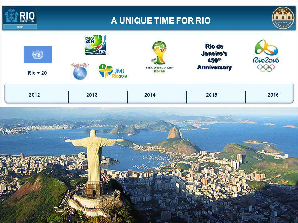 A UNIQUE TIME FOR RIO Rio + 20 20122013201420152016 Rio de Janeiro's 450 th Anniversary