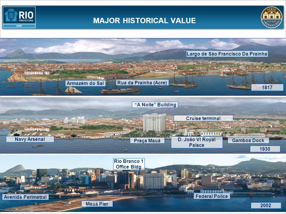 """MAJOR HISTORICAL VALUE 1817 Armazém do Sal Rua da Prainha (Acre) Largo de São Francisco Da Prainha 1930 Navy Arsenal Praça Mauá """"A Noite"""" Building D."""