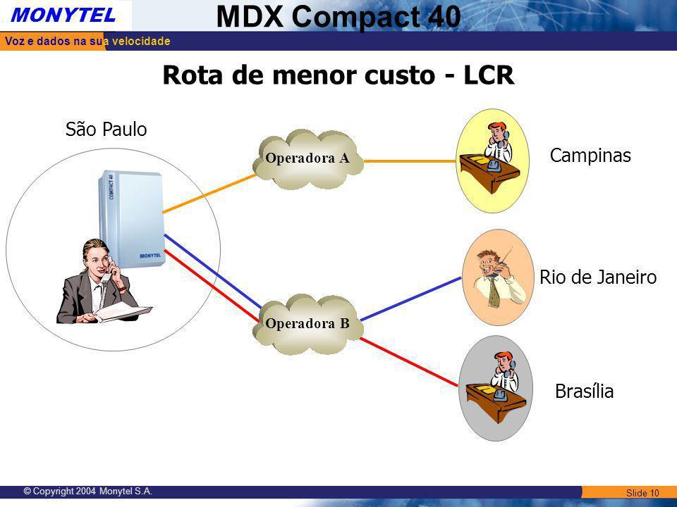 Slide 10 Voz e dados na sua velocidade MONYTEL MDX Compact 40 © Copyright 2004 Monytel S.A. Operadora A Rota de menor custo - LCR São Paulo Campinas B