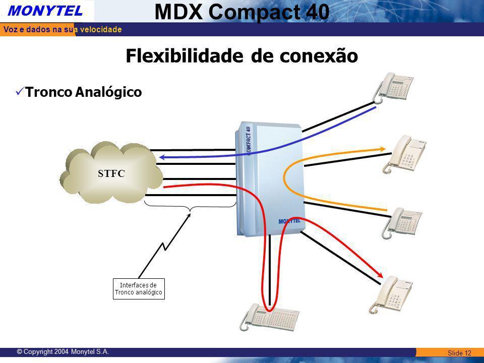 Slide 12 Voz e dados na sua velocidade MONYTEL MDX Compact 40 © Copyright 2004 Monytel S.A. Flexibilidade de conexão STFC Tronco Analógico Interfaces