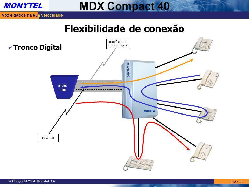 Slide 13 Voz e dados na sua velocidade MONYTEL MDX Compact 40 © Copyright 2004 Monytel S.A. Flexibilidade de conexão Tronco Digital REDE SDH. 10 Canai