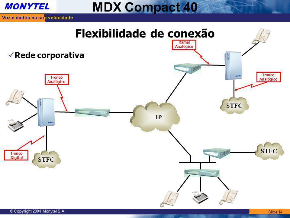 Slide 14 Voz e dados na sua velocidade MONYTEL MDX Compact 40 © Copyright 2004 Monytel S.A. Flexibilidade de conexão Rede corporativa STFC IP Tronco A