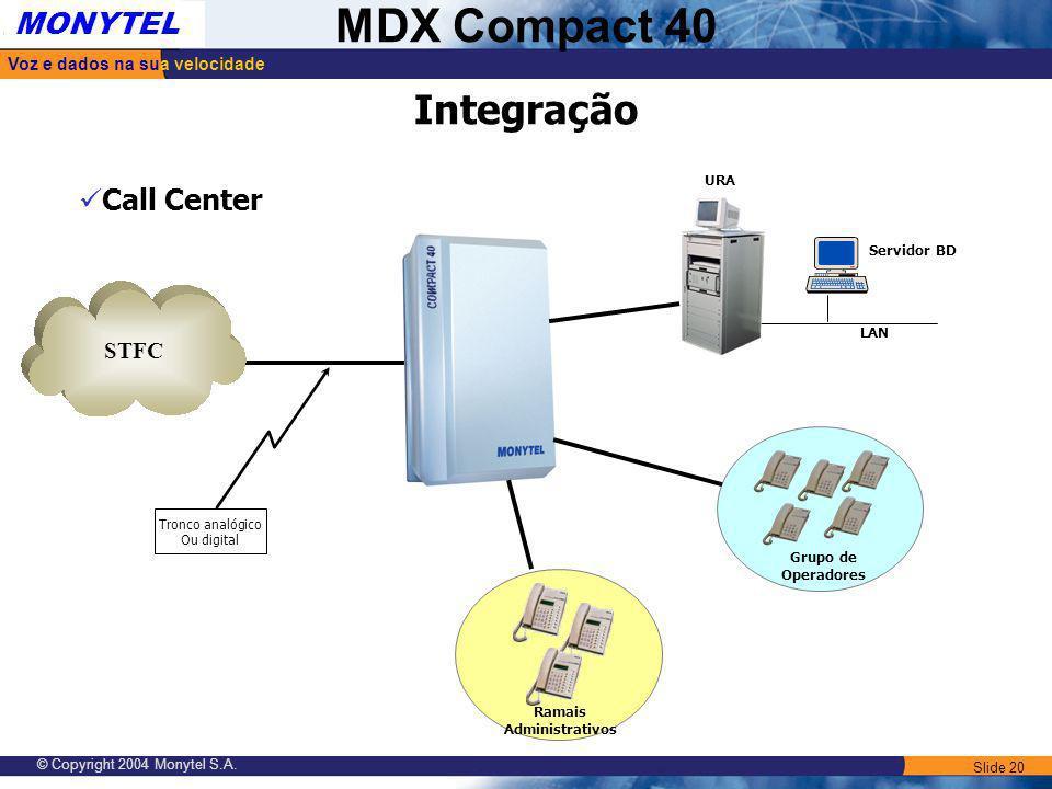 Slide 20 Voz e dados na sua velocidade MONYTEL MDX Compact 40 © Copyright 2004 Monytel S.A. STFC Tronco analógico Ou digital Ramais Administrativos Gr