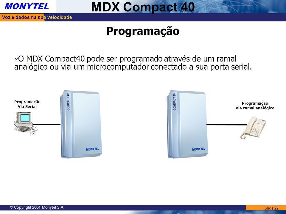 Slide 22 Voz e dados na sua velocidade MONYTEL MDX Compact 40 © Copyright 2004 Monytel S.A. Programação O MDX Compact40 pode ser programado através de