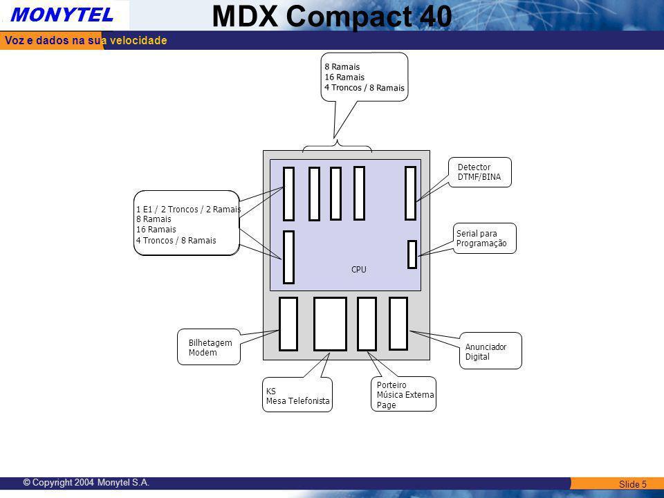 Slide 5 Voz e dados na sua velocidade MONYTEL MDX Compact 40 © Copyright 2004 Monytel S.A. 1 E1 / 2 Troncos / 2 Ramais 8 Ramais 16 Ramais 4 Troncos /