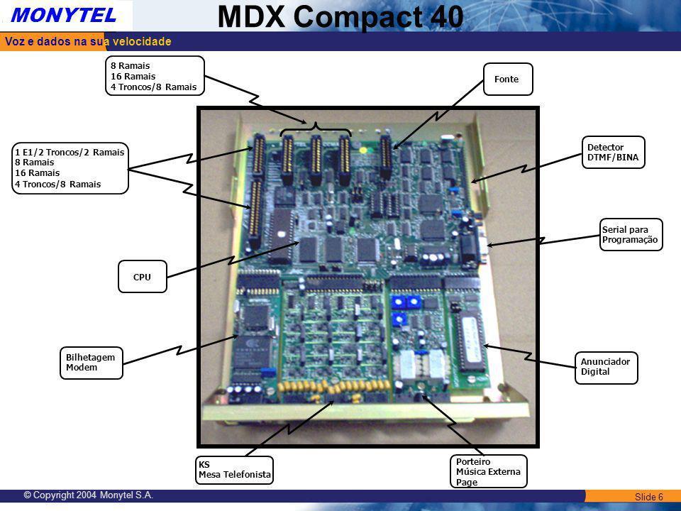 Slide 6 Voz e dados na sua velocidade MONYTEL MDX Compact 40 © Copyright 2004 Monytel S.A. 1 E1/2 Troncos/2 Ramais 8 Ramais 16 Ramais 4 Troncos/8 Rama