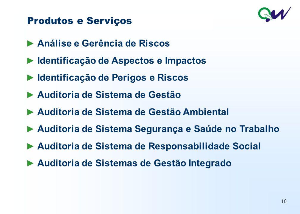 10 ► Análise e Gerência de Riscos ► Identificação de Aspectos e Impactos ► Identificação de Perigos e Riscos ► Auditoria de Sistema de Gestão ► Auditoria de Sistema de Gestão Ambiental ► Auditoria de Sistema Segurança e Saúde no Trabalho ► Auditoria de Sistema de Responsabilidade Social ► Auditoria de Sistemas de Gestão Integrado Produtos e Serviços