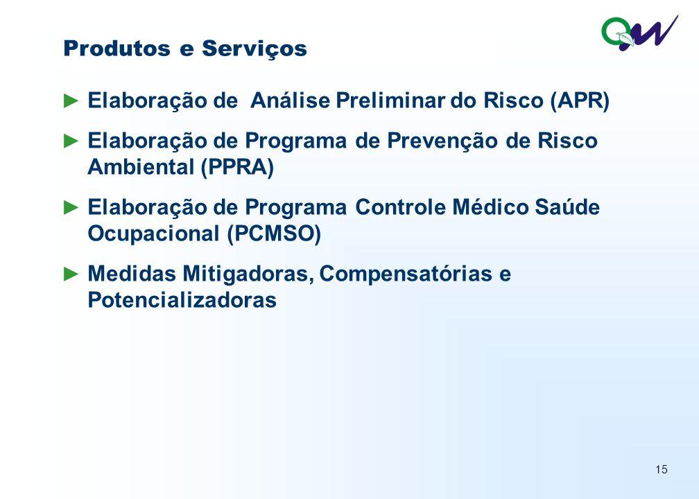 15 ► Elaboração de Análise Preliminar do Risco (APR) ► Elaboração de Programa de Prevenção de Risco Ambiental (PPRA) ► Elaboração de Programa Controle Médico Saúde Ocupacional (PCMSO) ► Medidas Mitigadoras, Compensatórias e Potencializadoras Produtos e Serviços