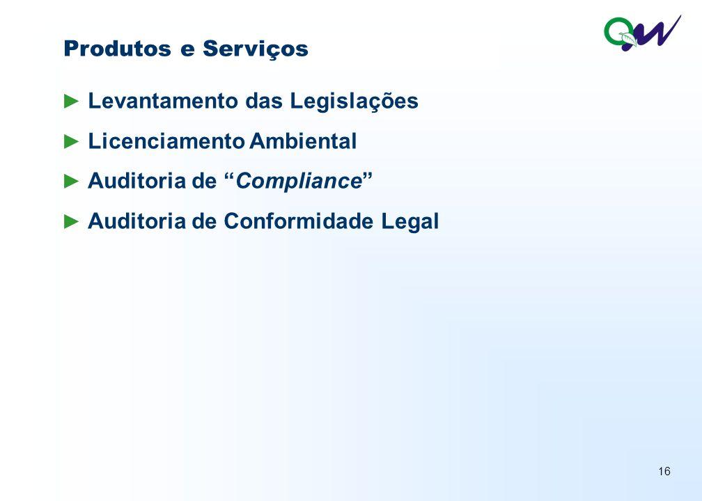 16 ► Levantamento das Legislações ► Licenciamento Ambiental ► Auditoria de Compliance ► Auditoria de Conformidade Legal Produtos e Serviços