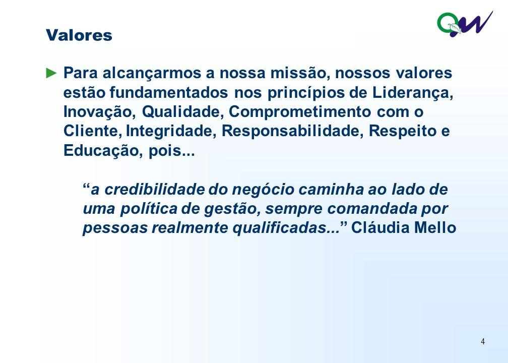 QMN - Gestão e Treinamentos Cláudia Mello - Diretora Executiva E-mail: claudiamello@qmn.com.brclaudiamello@qmn.com.br cmello@qmn.com.br www.qmn.com.br Av.
