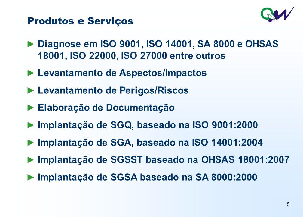 8 ► Diagnose em ISO 9001, ISO 14001, SA 8000 e OHSAS 18001, ISO 22000, ISO 27000 entre outros ► Levantamento de Aspectos/Impactos ► Levantamento de Perigos/Riscos ► Elaboração de Documentação ► Implantação de SGQ, baseado na ISO 9001:2000 ► Implantação de SGA, baseado na ISO 14001:2004 ► Implantação de SGSST baseado na OHSAS 18001:2007 ► Implantação de SGSA baseado na SA 8000:2000 Produtos e Serviços