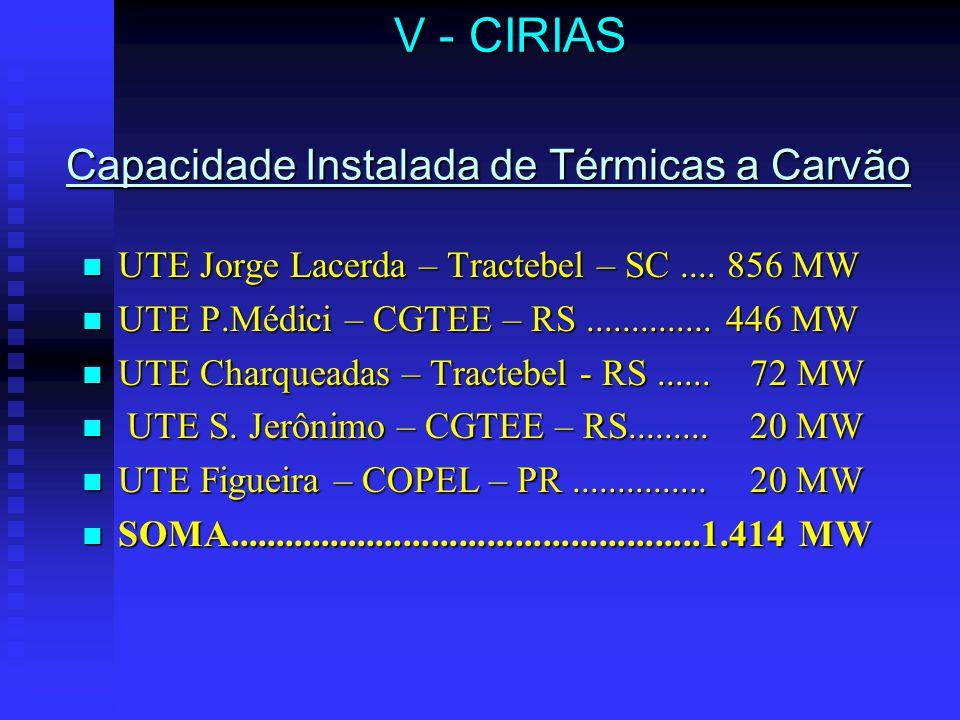 Projetos Novos  Com Autorizações e Licenças Concedidas Candiota III – CGTEE – RS – 350 MW Candiota III – CGTEE – RS – 350 MW Jacuí – Tractebel/ Eleja - RS – 350 MW Jacuí – Tractebel/ Eleja - RS – 350 MW Seival – UTE Seival SA – RS – 500 MW Seival – UTE Seival SA – RS – 500 MW  Em Desenvolvimento Usitesc – Min.Criciuma – SC – 440 MW Usitesc – Min.Criciuma – SC – 440 MW Figueira – COPEL – PR – 127 MW Figueira – COPEL – PR – 127 MW CTSul – CTSul SA - RS – 600 MW CTSul – CTSul SA - RS – 600 MW V - CIRIAS