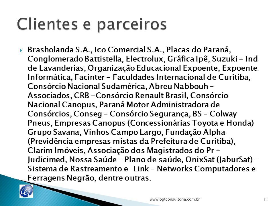  Brasholanda S.A., Ico Comercial S.A., Placas do Paraná, Conglomerado Battistella, Electrolux, Gráfica Ipê, Suzuki – Ind de Lavanderias, Organização