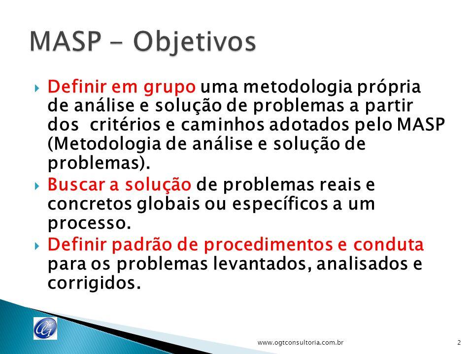  Definir em grupo uma metodologia própria de análise e solução de problemas a partir dos critérios e caminhos adotados pelo MASP (Metodologia de anál