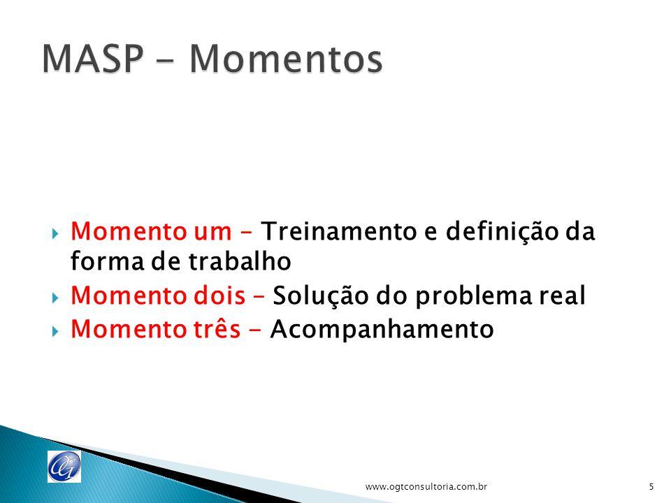  Momento um – Treinamento e definição da forma de trabalho  Momento dois – Solução do problema real  Momento três - Acompanhamento www.ogtconsultor