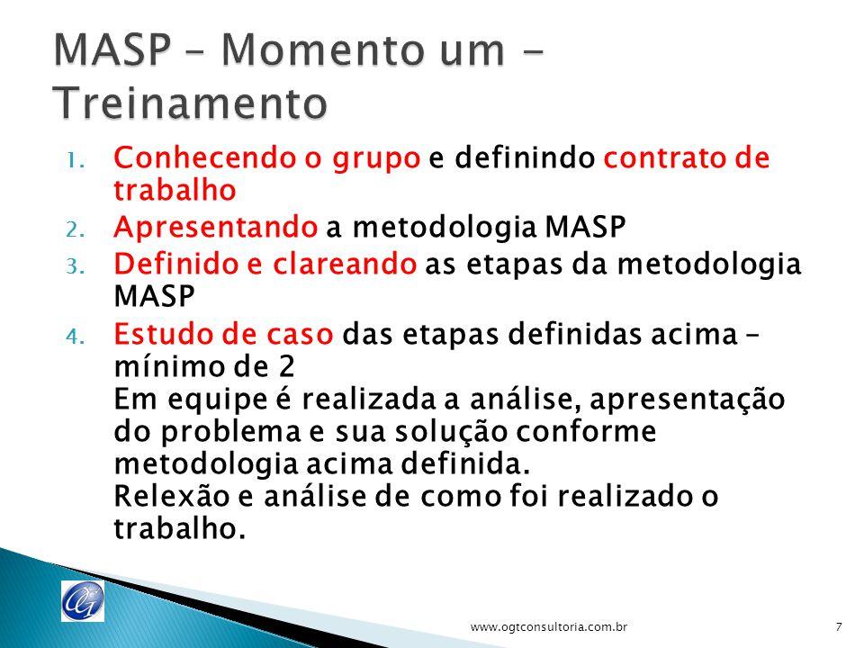 1. Conhecendo o grupo e definindo contrato de trabalho 2. Apresentando a metodologia MASP 3. Definido e clareando as etapas da metodologia MASP 4. Est