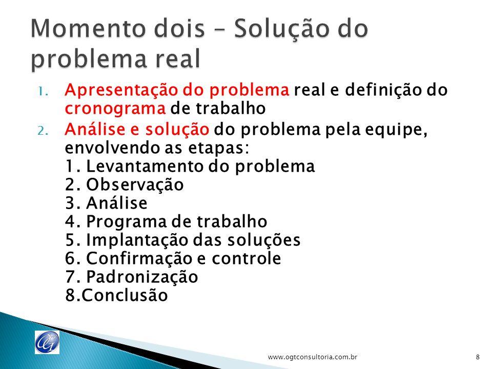 1. Apresentação do problema real e definição do cronograma de trabalho 2. Análise e solução do problema pela equipe, envolvendo as etapas: 1. Levantam