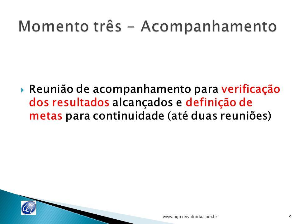  Reunião de acompanhamento para verificação dos resultados alcançados e definição de metas para continuidade (até duas reuniões) www.ogtconsultoria.c
