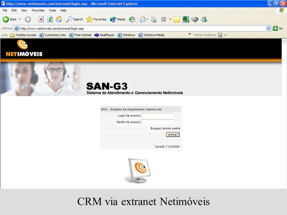 CRM via extranet Netimóveis