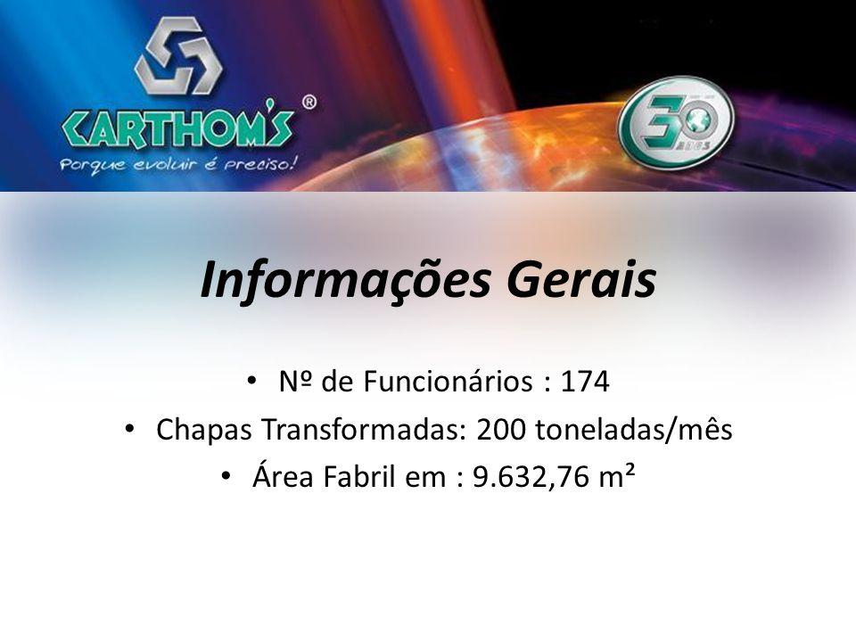 Nº de Funcionários : 174 Chapas Transformadas: 200 toneladas/mês Área Fabril em : 9.632,76 m² Informações Gerais
