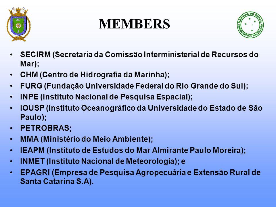 MEMBERS SECIRM (Secretaria da Comissão Interministerial de Recursos do Mar); CHM (Centro de Hidrografia da Marinha); FURG (Fundação Universidade Feder