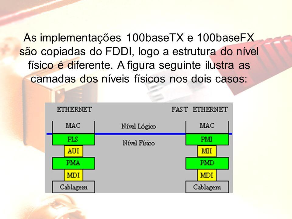 As implementações 100baseTX e 100baseFX são copiadas do FDDI, logo a estrutura do nível físico é diferente. A figura seguinte ilustra as camadas dos n