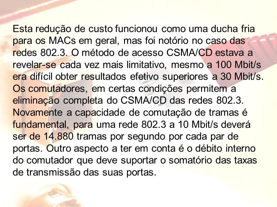 Esta redução de custo funcionou como uma ducha fria para os MACs em geral, mas foi notório no caso das redes 802.3. O método de acesso CSMA/CD estava