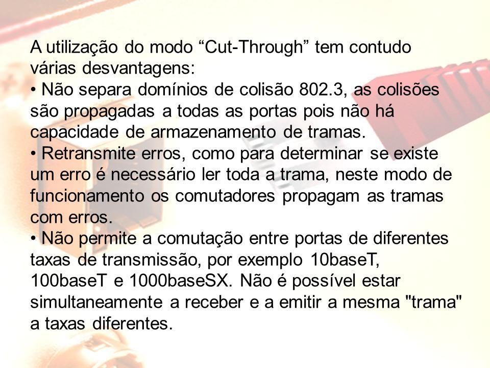 """A utilização do modo """"Cut-Through"""" tem contudo várias desvantagens: Não separa domínios de colisão 802.3, as colisões são propagadas a todas as portas"""