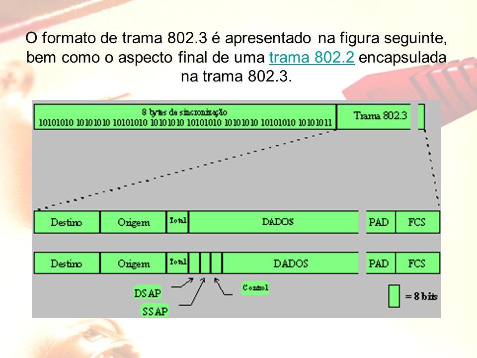 O formato de trama 802.3 é apresentado na figura seguinte, bem como o aspecto final de uma trama 802.2 encapsulada na trama 802.3.trama 802.2