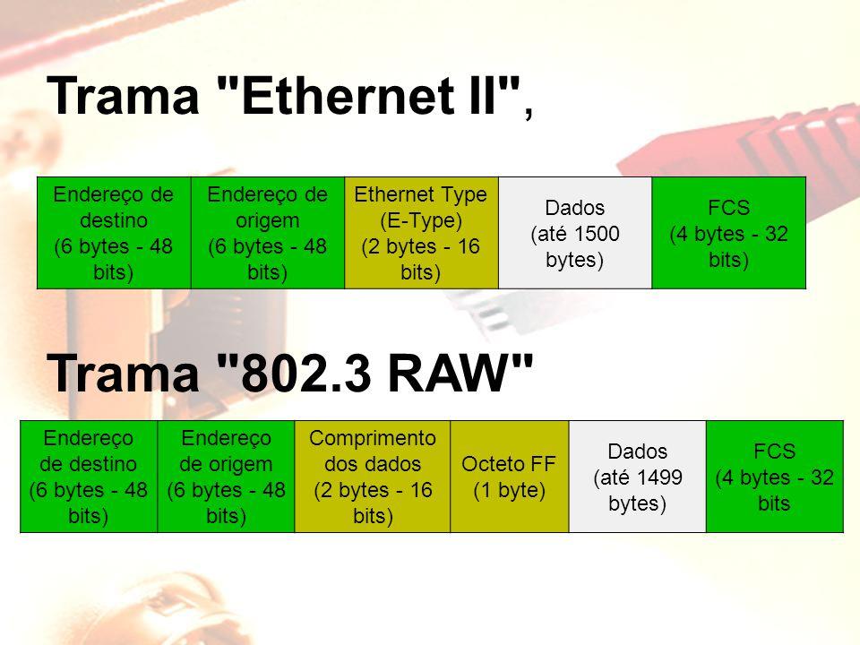Endereço de destino (6 bytes - 48 bits) Endereço de origem (6 bytes - 48 bits) Ethernet Type (E-Type) (2 bytes - 16 bits) Dados (até 1500 bytes) FCS (