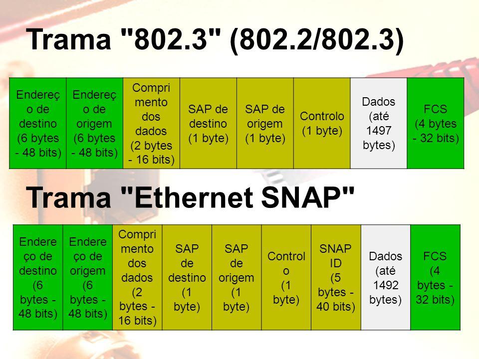Endere ço de destino (6 bytes - 48 bits) Endere ço de origem (6 bytes - 48 bits) Compri mento dos dados (2 bytes - 16 bits) SAP de destino (1 byte) SA