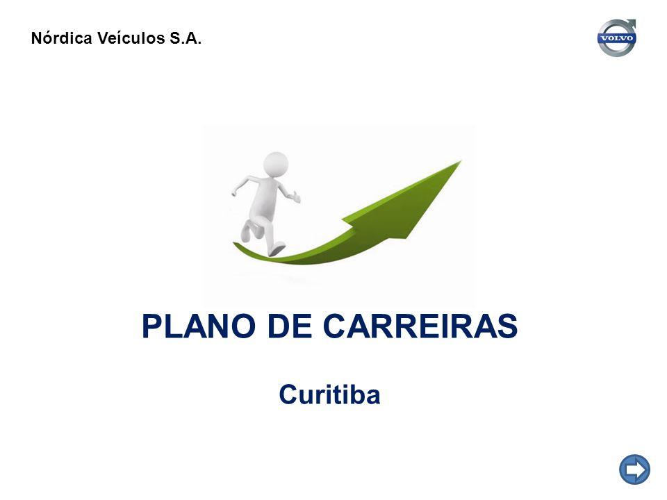 PLANO DE CARREIRAS Curitiba Nórdica Veículos S.A.