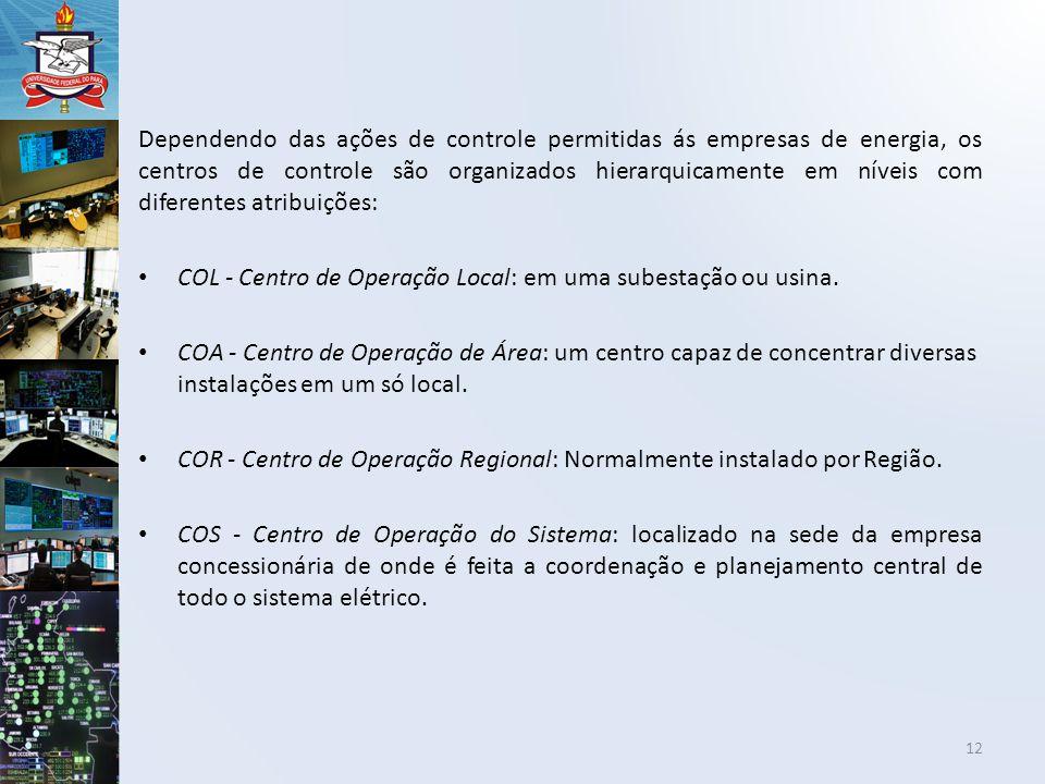 12 Dependendo das ações de controle permitidas ás empresas de energia, os centros de controle são organizados hierarquicamente em níveis com diferentes atribuições: COL - Centro de Operação Local: em uma subestação ou usina.