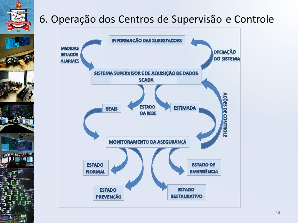 14 6. Operação dos Centros de Supervisão e Controle
